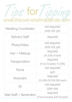 Tips for Tipping Wedding Vendors // The Overwhlemed Bride checklist vendors Wedding Planning Tips, Budget Wedding, Plan Your Wedding, Wedding Tips, Wedding Vendors, Wedding Bride, Wedding Blog, Wedding Events, Wedding Planner