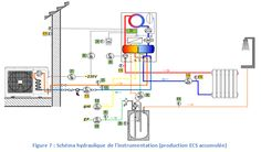 schma hydraulique - Schema Plomberie Maison Neuve