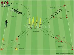 When you participate in soccer training, you will find that you are introduced to many different types of methods of play. One of the most important aspects of your soccer training regime is learning the basics of kicking the soccer b Rugby Drills, Football Coaching Drills, Soccer Training Drills, Rugby Training, Soccer Workouts, Basketball Drills, Soccer Games, Sports Training, Basketball Court