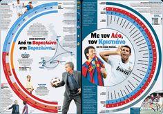 Barcelona meets Real Madrid by konstantinos_ant, via Flickr