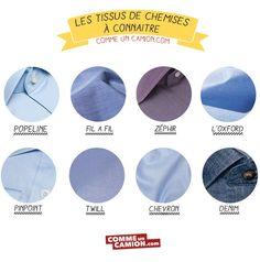 Infographie Tissus de chemises