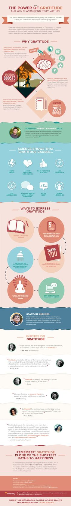 SPECIAL THANKSGIVING PICK!   A great infographic about gratitude from the folks at Mind Valley....   Source:    Enjoy and Happy Thanksgiving! p.s. Be sure to subscribe to Evolution M...