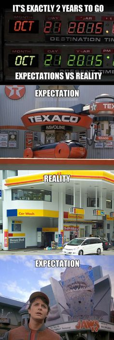 Back to the future: expectations vs. reality…