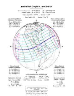 Eclipse 2 - 26 Feb 1998