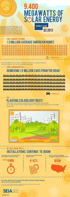 SMI Q2 Infographic