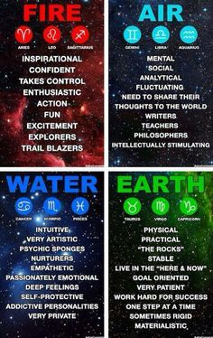 The 4 major Elements correlate with the Zodiac signs #zodiac #astrology