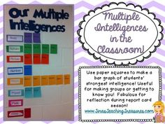 Multiple Intelligence Display in the classroom from Tinas Teaching Treasures