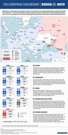 The European chessboard — A map of the Russia-NATO confrontation.