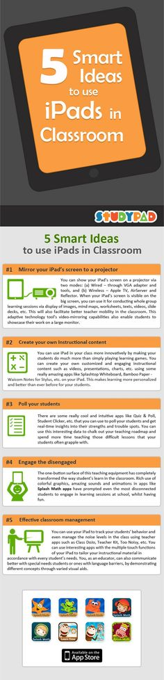 5 smart ideas to use iPads in Classroom: Infographic