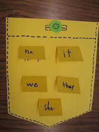 Image result for Hands on Activity on pronoun