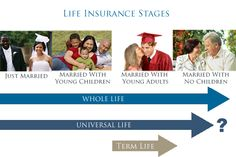 SBI Life Insurance is one of the leading insurance companies in India. They provides all kinds of loans and insurance in india. Person can compare all the insurance's and buy the best plans and best policies across in India. Apply online http://www.dialabank.com/article.cfm/articleid/5673 / Call 600 11 600.