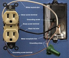 Add an Electrical Outlet | Pinterest | Electrical outlets, Outlets ...