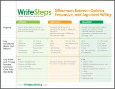 descriptive essay mentorship programs