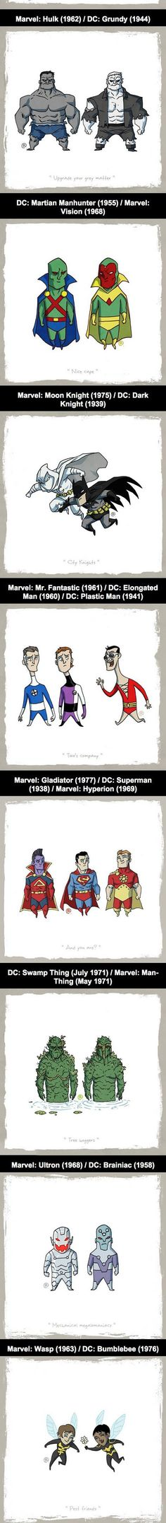 Marvel Vs DC: Equivalent Characters - The Meta Picture