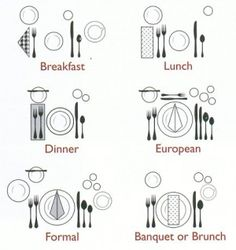 The proper way to set a table.