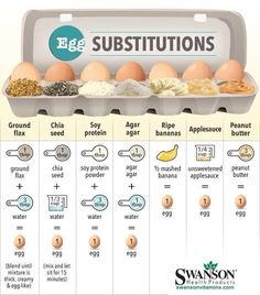 Looking for an egg substitution?