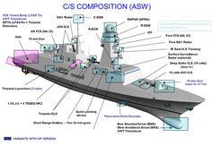 Fregate Europee Multi Missione - FREMM - Marina Militare