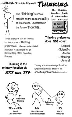 Thinking in Focus ~ A Little Bit of Personality: What Do All These Letters Mean Anyway? #Thinker #MBTI