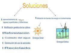 solucion del efecto invernadero - Buscar con Google