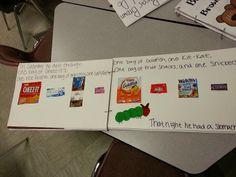 Very Hungry Caterpillar big book- use of environmental print! Reading Activities, Preschool Activities, Prek Literacy, Literacy Centers, Print Awareness, Classroom Organization, Classroom Ideas, Concepts Of Print, Early Childhood Program