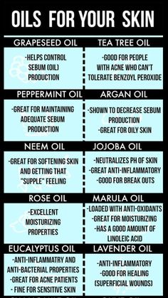 """""""If it can be done naturally, why go for artificial means"""" - this is the basic premise on which 'organic skin care' works. Organic skin care is the most natural way of 'skin care'. In fact, 'organic skin care' was probably the first o Essential Oil Uses, Young Living Essential Oils, Essential Oils For Skin, Essential Oils For Psoriasis, Skin Tips, Skin Care Tips, Psoriasis Diet, Skin Care Routine For 20s, Skincare Routine"""