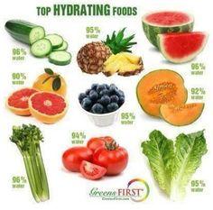 #Nutrición: aquí tienes una sencilla guía de los alimentos más hidratantes. Ideales para una piel hidratada y luminosa, ¡añádelos a tu dieta! #Estética Médica Pentinel