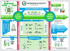 OpenSpace Agility - the Big Picture
