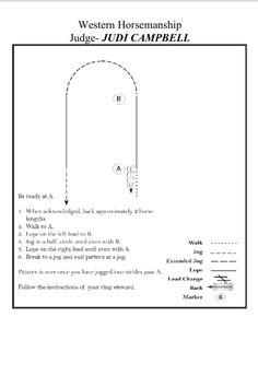 Horsemanship pattern