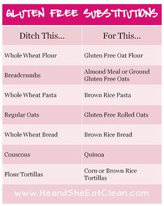 Try these simple recipe substitutions to create gluten-free meals that you and your family will love. Turn almost any recipe into a gluten-free one! For gluten free recipes and substitutions visit Gluten Free Oats, Gluten Free Diet, Foods With Gluten, Gluten Free Cooking, Dairy Free Recipes, Foods That Contain Gluten, Food Substitutions, Gluten Free Living, Allergy Free