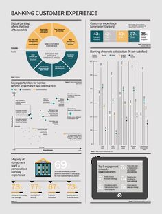 A series of infographics dashboards produced for Raconteur, a weekly special interest report supplement featured in The Times and The Sunday Times newspaper. Each dashboard is used as a centre spread within the newspaper to summarise the report. A simpli…