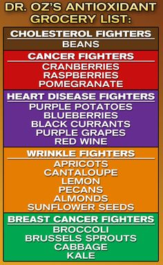 Dr. Oz's Ultimate Antioxidant Checklist  -- Antioxidants play a crucial role in your health. They not only help fight disease, but they can help turn back the clock, too
