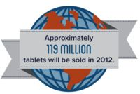 How tablet shoppers are changing e-commerce [infographic] | Econsultancy