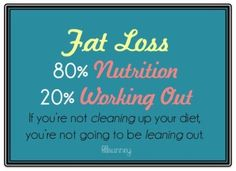 motivation because this is totally me!  I am always destroying all of my gym progress with crappy food!  UGH!