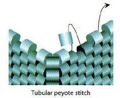 * Peyote stitch