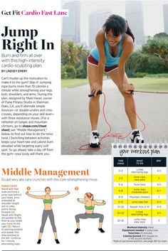 High-Intensity Burn and Firm Jump Rope Workout. Skip the gym and torch serious calories with this high-intensity jump rope workout. Fitness Workouts, Fitness Goals, Fun Workouts, At Home Workouts, Fitness Tips, Fitness Motivation, Health Fitness, Workout Diet, Body Workouts