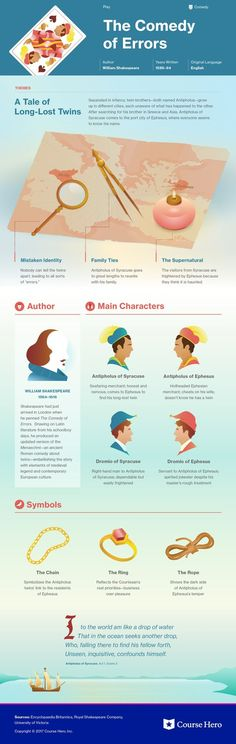 This @CourseHero infographic on The Comedy of Errors is both visually stunning and informative!