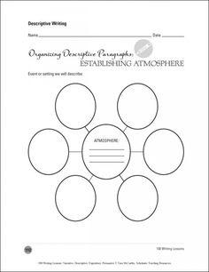 descriptive writing exercises