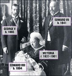 King Edward VIII and Aspergers Syndrome or Wallis Simpson and Narcissistic Personality Disorder Uk History, British History, History Facts, Asian History, Strange History, Tudor History, Queen Victoria Prince Albert, Victoria And Albert, Queen Victoria Family Tree
