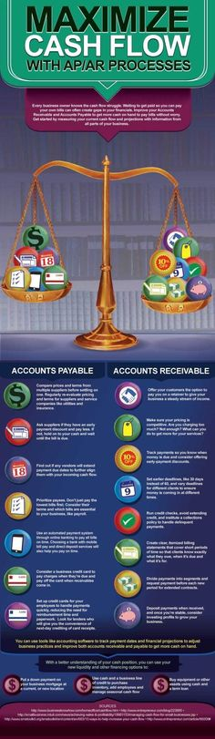 Every small business has different needs and operations expectations. Managing accounts payable and accounts receivable is a balancing act that accountants perform on a daily basis. Closely monitor... #mbaaccounting