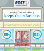keeping customer happy