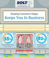 Keeping customers happy keeps you in business
