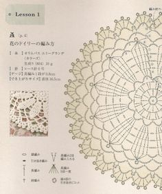 {all images from * crochet lace *}     on various trips to tokyo i've collected some lovely books, many of them craft books, embroide...