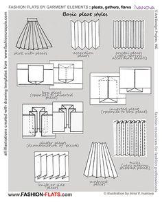FASHION-FLATS PAGE | FASHION DRAWING FOR FASHION DESIGNERS | RESOURCES BY IRINA V. IVANOVA