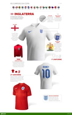 marvelous web layout of WC2014 kits. http://app.globoesporte.globo.com/copa-do-mundo/as-camisas-da-copa