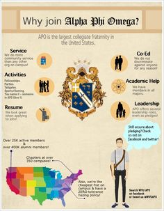infographic :). But for the love of GOD people please stop referring to fraternity as frat!!!!