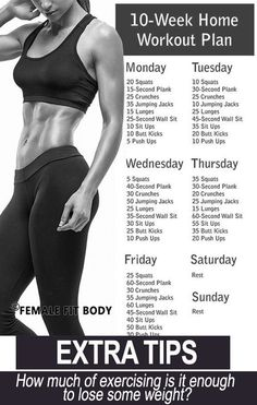 Workout Routines at Home For Fat Loss - The Best Bodybuilding Workouts Program
