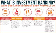 Investment banks can be split into private and public functions. Read all about what investment banks do at http://www.fahadalrajaan.co.uk/investment-banking/.