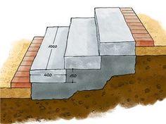 Gartentreppen - Beton, Stufen | selbermachen - Das Heimwerkerlexikon