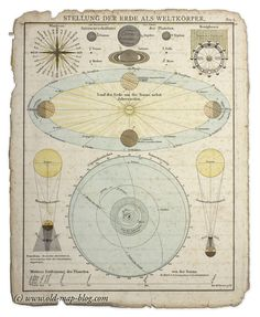 19th_century_chart_of_the_earts_position_in_the_solar_system_hlng1880.jpg (1200×1461)