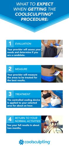 The @CoolSculptingmx procedure can eliminate your unwanted fat. Here's what to expect when going in for the procedure. Click the post to find a CoolSculpting center near you.  #CoolSculpting   Rules of Engagement: http://on.fb.me/1Etu0Hm